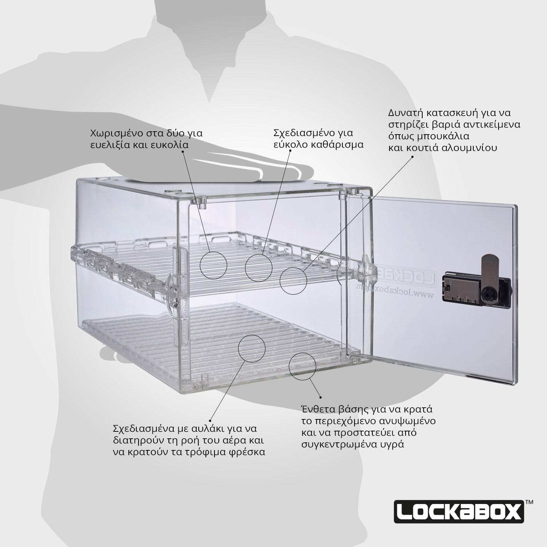 Lockabox-Amazon-Size-Guide-Features-Shelf-Greek-1500×1500